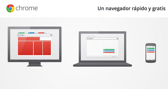 Sincronización Google Chrome