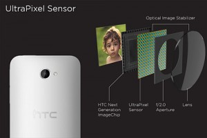 HTC One Ultrapixeles