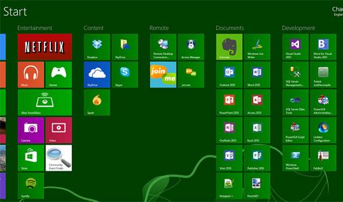 Grupos Windows 8