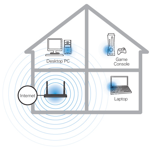 Black-Router-Home-Diagram