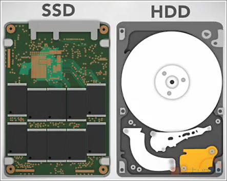 Qué SSD comprar?