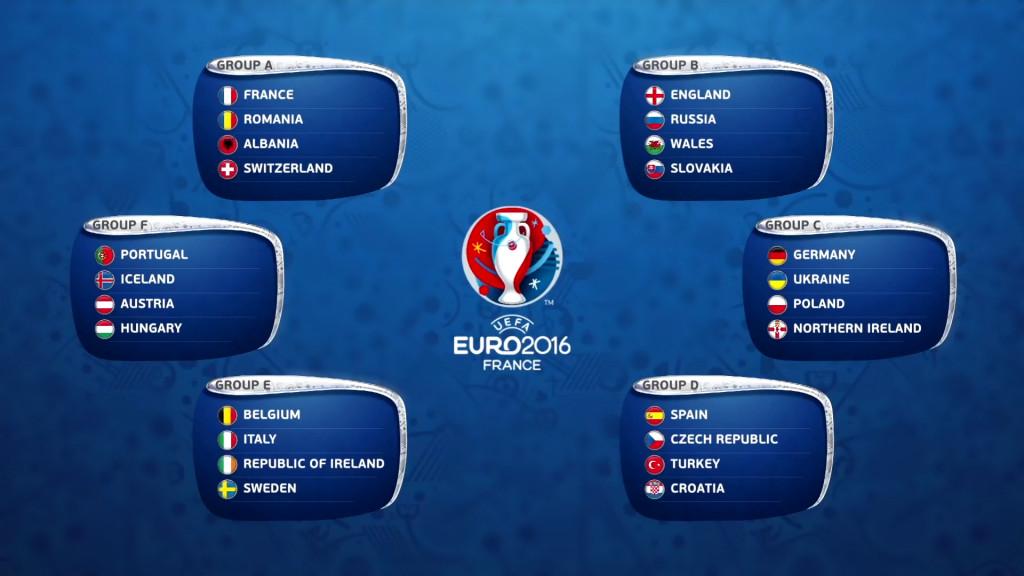 grupos euro