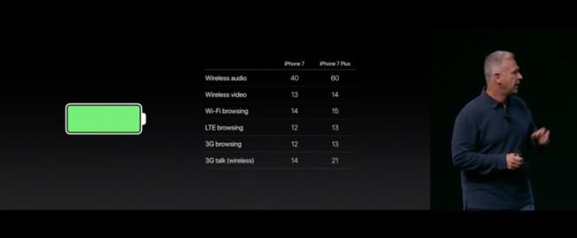Apple iPhone 7: ¿esto es todo amigos?