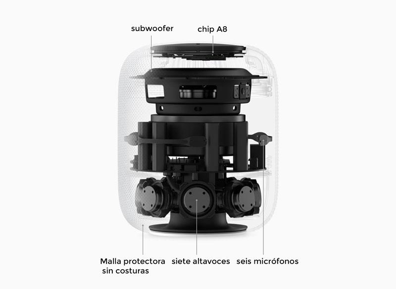 Componentes del HomePod