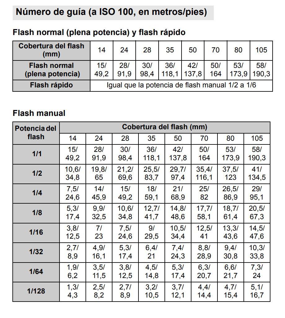 utilizar flash