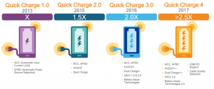 versiones de Quick Charge
