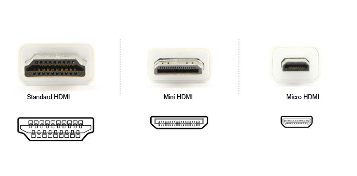 tipos cable hdmi