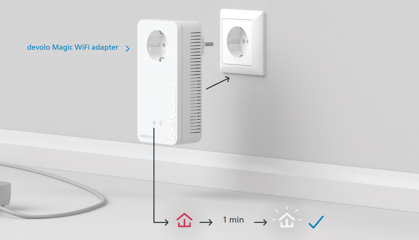 devolo adaptador maestro wifi cualquier punto de la vivienda
